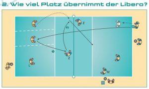 volleyball-training-kompakt-band-5